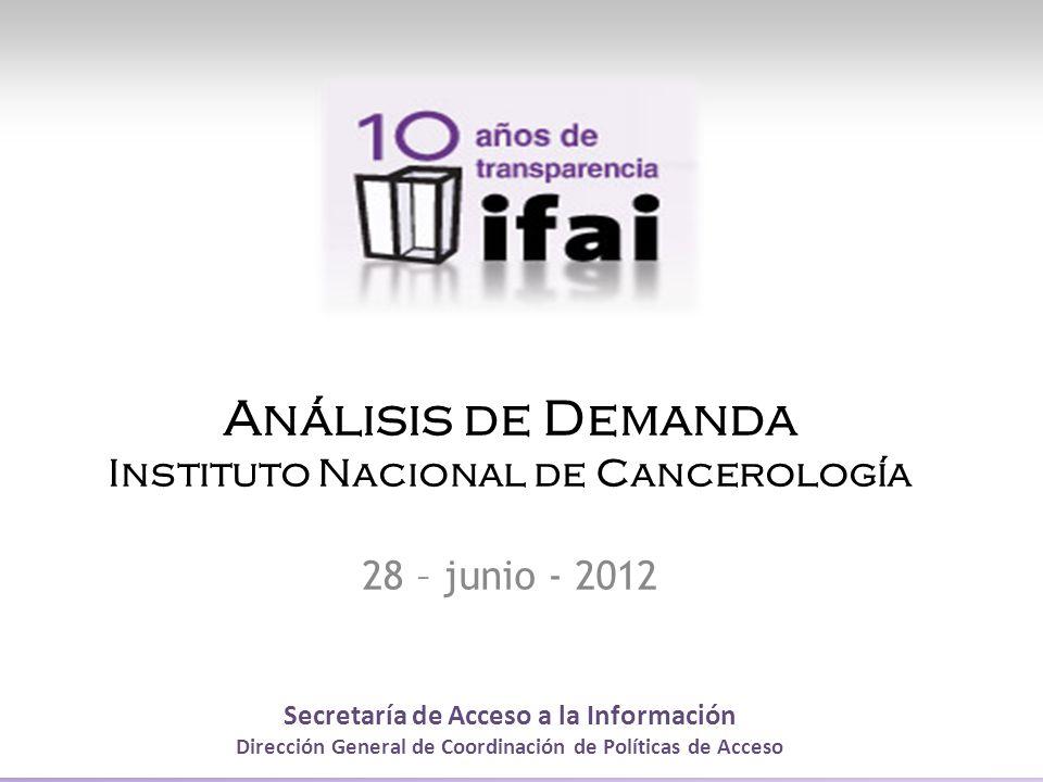 Análisis de Demanda Instituto Nacional de Cancerología
