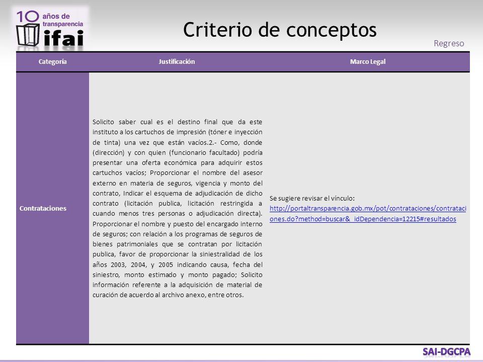 Criterio de conceptos Regreso Contrataciones