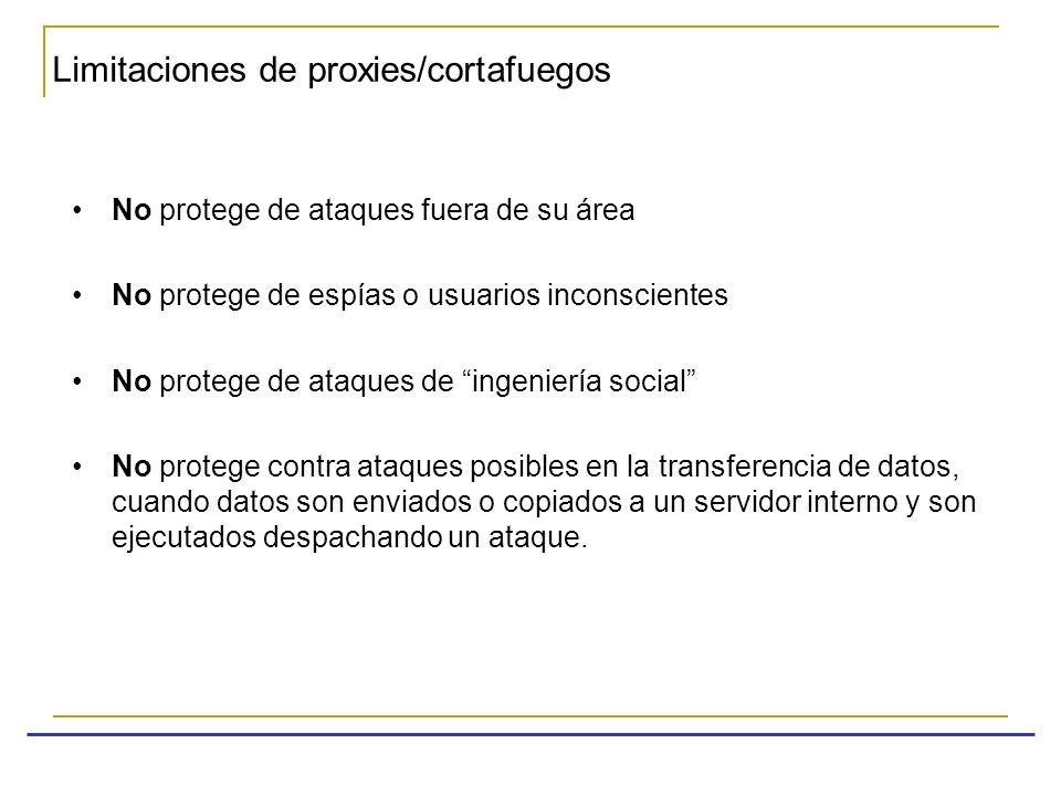 Limitaciones de proxies/cortafuegos