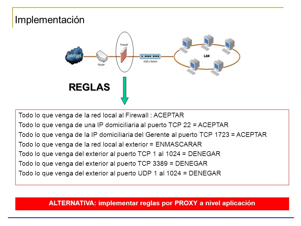 ALTERNATIVA: implementar reglas por PROXY a nivel aplicación