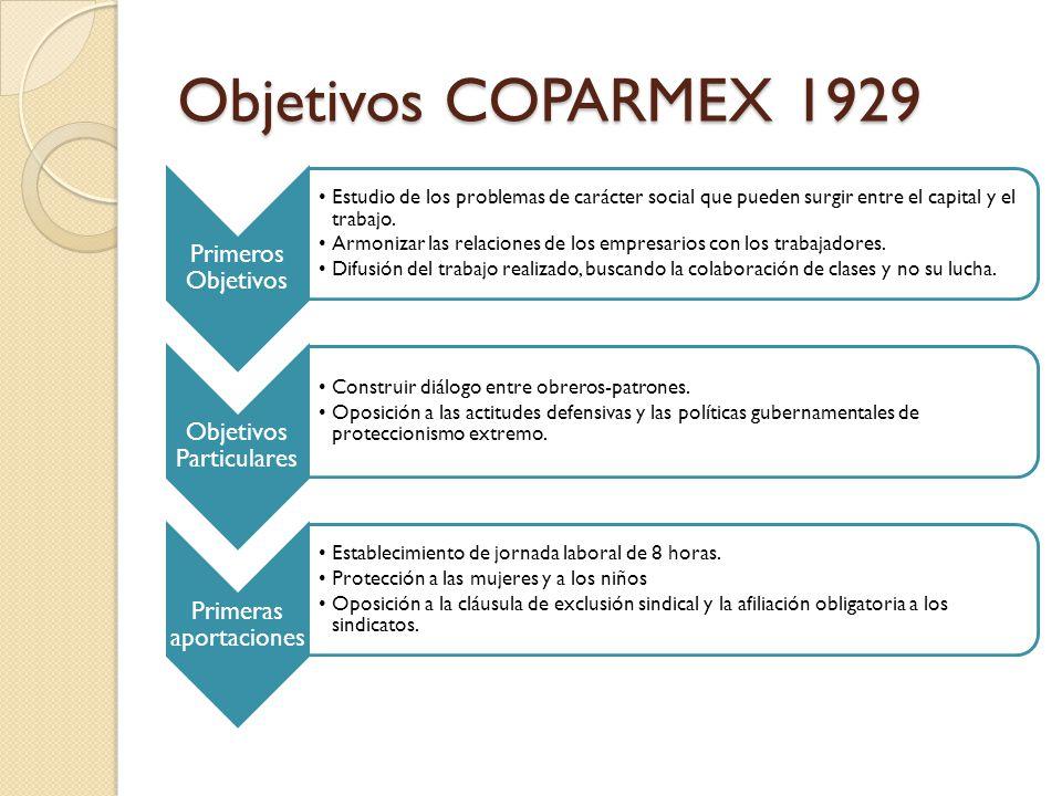 Objetivos COPARMEX 1929 Primeros Objetivos