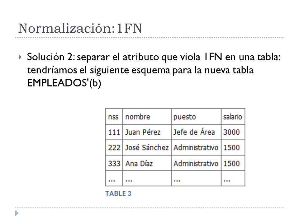 Normalización:1FN Solución 2: separar el atributo que viola 1FN en una tabla: tendríamos el siguiente esquema para la nueva tabla EMPLEADOS (b)