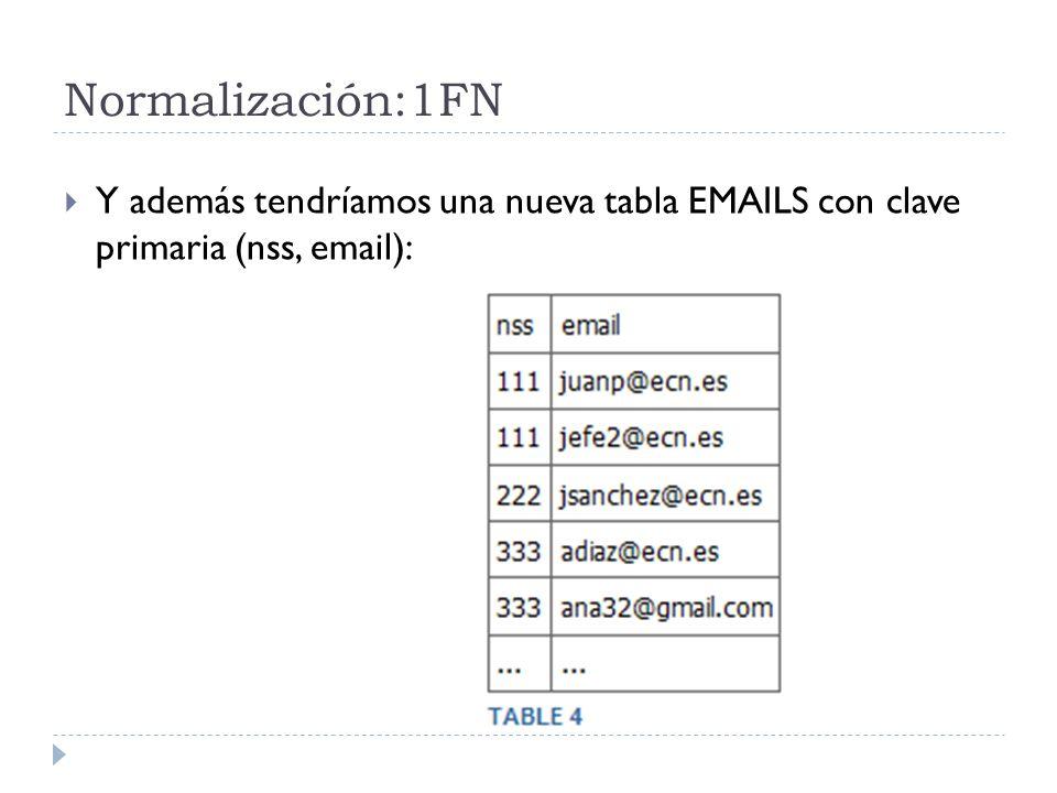 Normalización:1FN Y además tendríamos una nueva tabla EMAILS con clave primaria (nss, email):