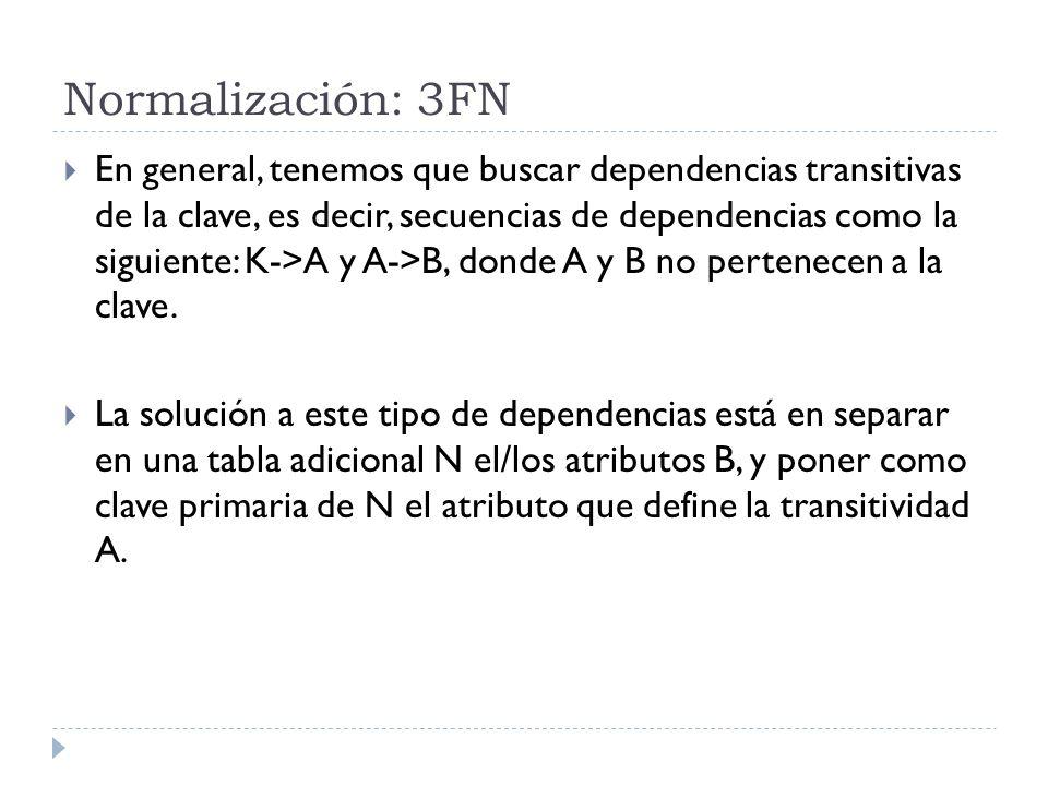 Normalización: 3FN