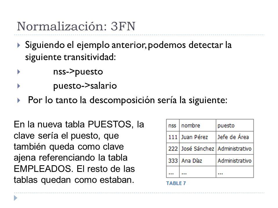 Normalización: 3FN Siguiendo el ejemplo anterior, podemos detectar la siguiente transitividad: nss->puesto.