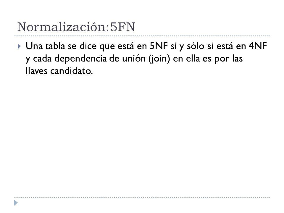 Normalización:5FN