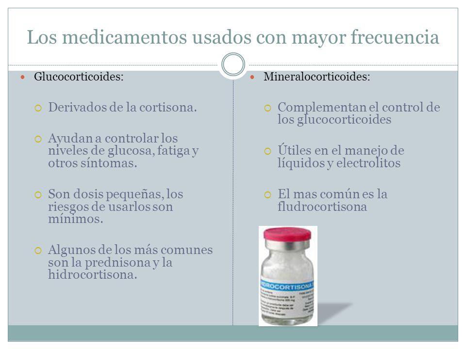 Los medicamentos usados con mayor frecuencia