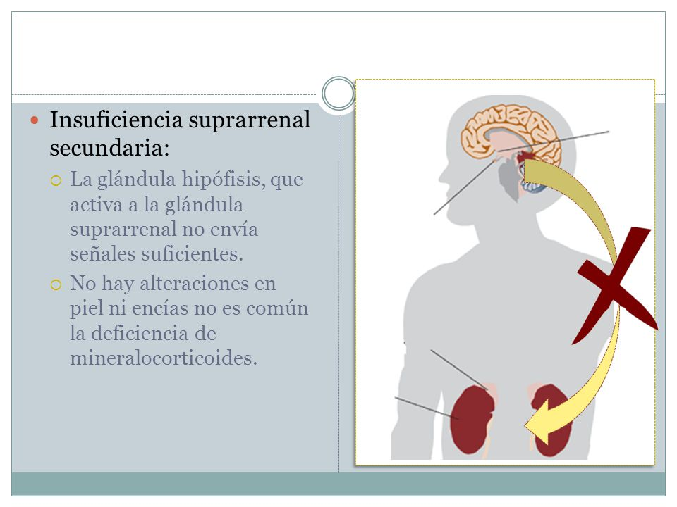 Insuficiencia suprarrenal secundaria: