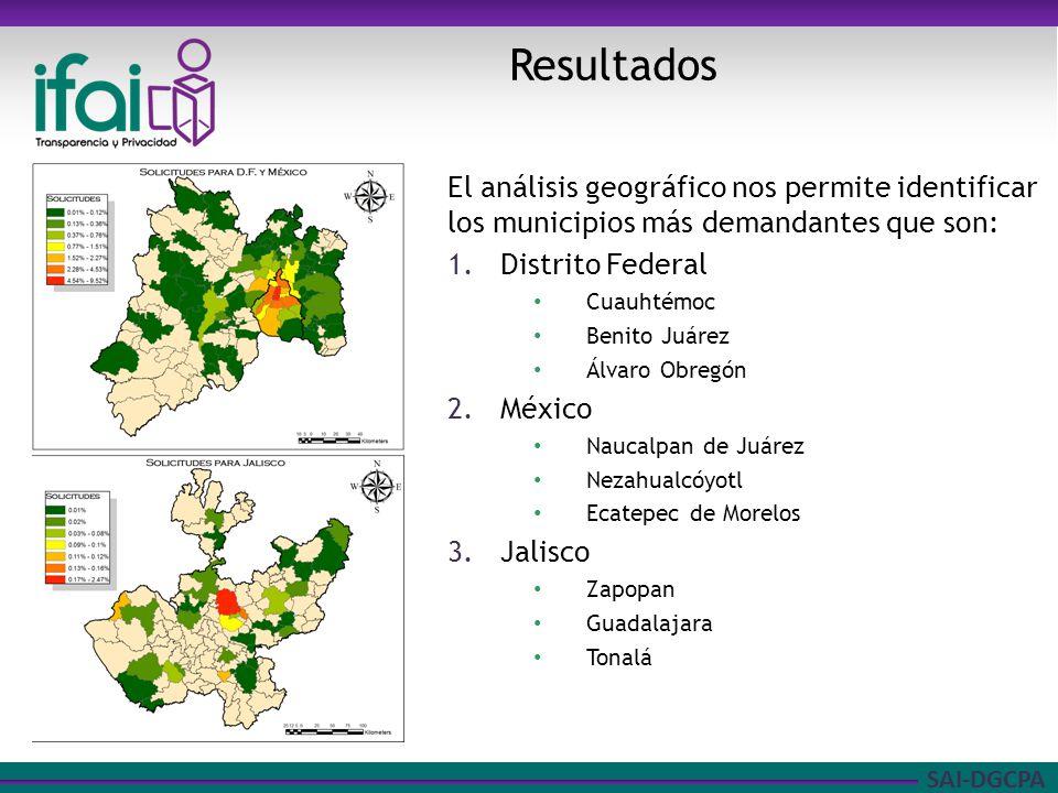 Resultados El análisis geográfico nos permite identificar los municipios más demandantes que son: Distrito Federal.