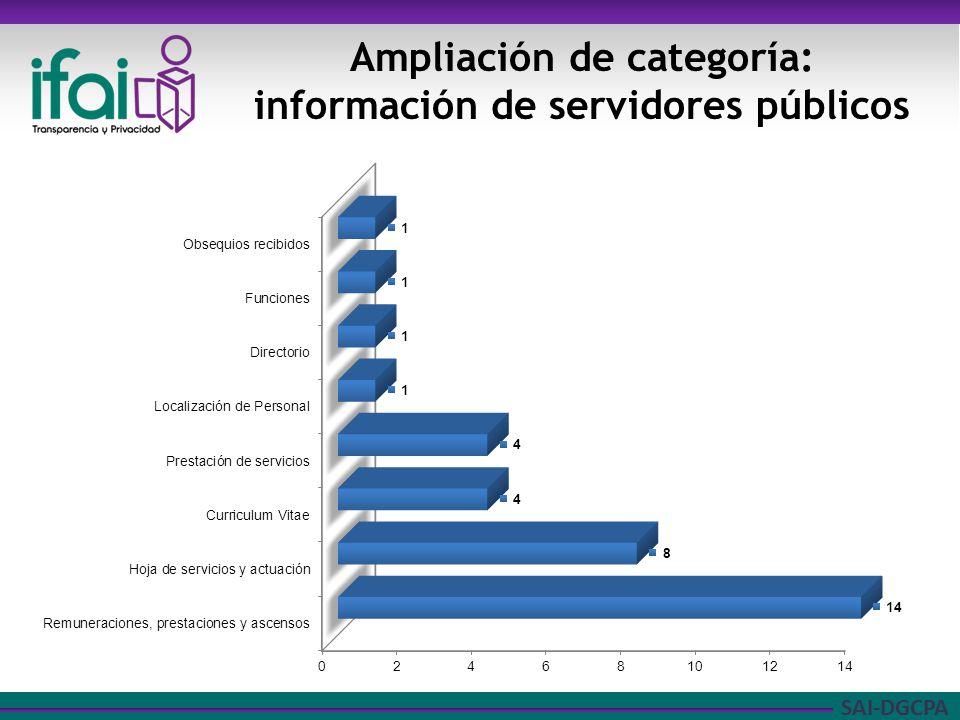 Ampliación de categoría: información de servidores públicos