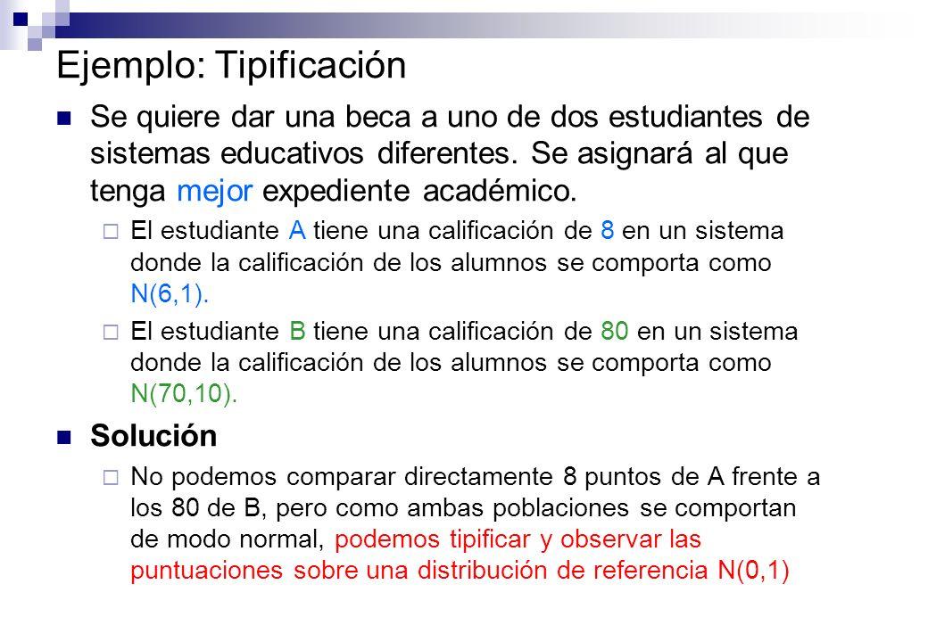 Ejemplo: Tipificación