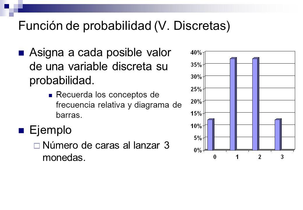 Función de probabilidad (V. Discretas)