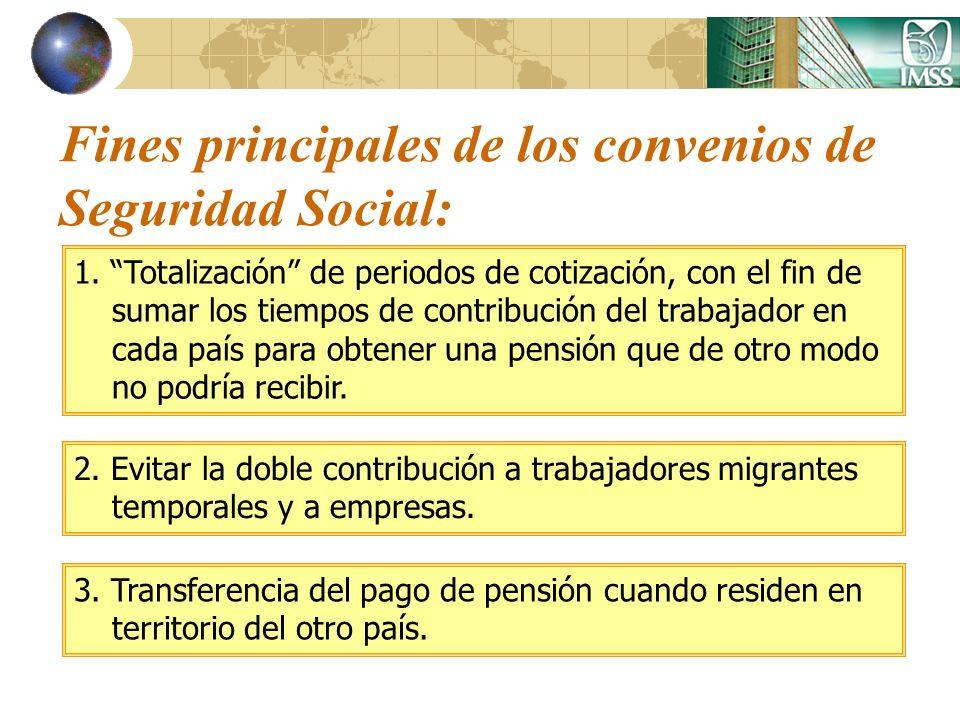 Fines principales de los convenios de Seguridad Social: