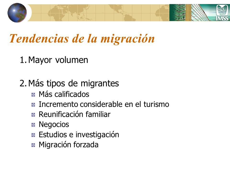 Tendencias de la migración