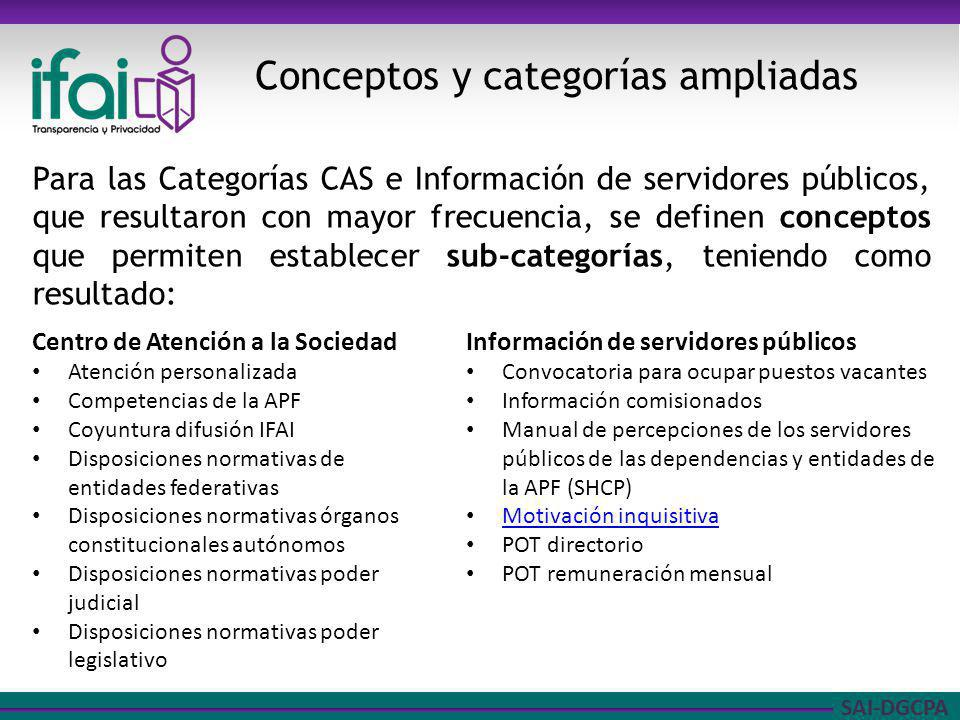 Conceptos y categorías ampliadas