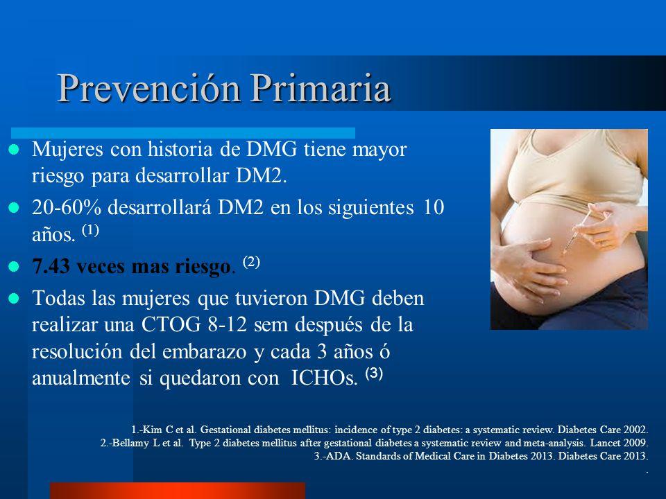 Prevención Primaria Mujeres con historia de DMG tiene mayor riesgo para desarrollar DM2. 20-60% desarrollará DM2 en los siguientes 10 años. (1)