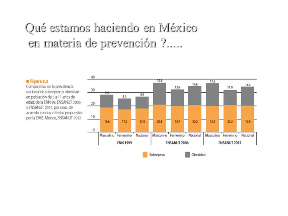 Qué estamos haciendo en México en materia de prevención .....