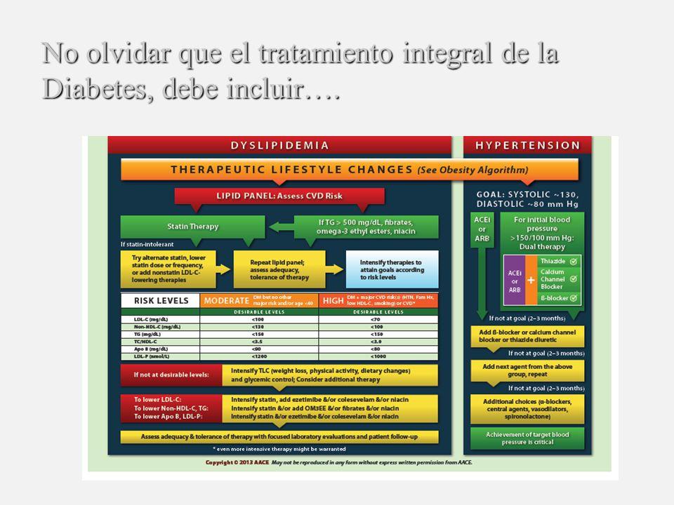 No olvidar que el tratamiento integral de la Diabetes, debe incluir….