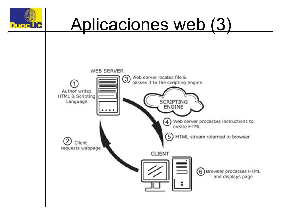 Aplicaciones web (3)