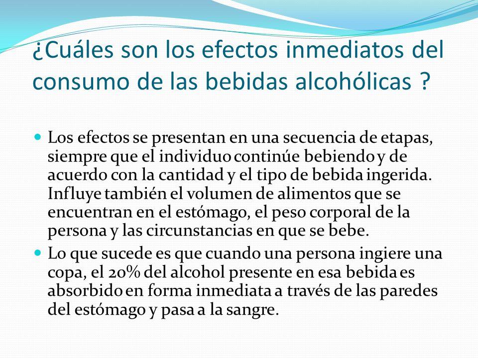 ¿Cuáles son los efectos inmediatos del consumo de las bebidas alcohólicas