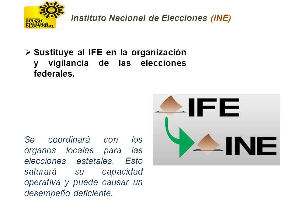 Instituto Nacional de Elecciones (INE)