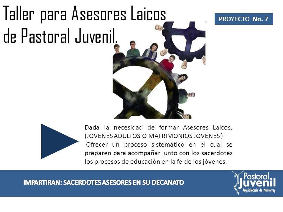 IMPARTIRAN: SACERDOTES ASESORES EN SU DECANATO