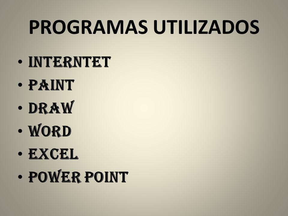 PROGRAMAS UTILIZADOS INTERNTET PAINT DRAW WORD EXCEL POWER POINT