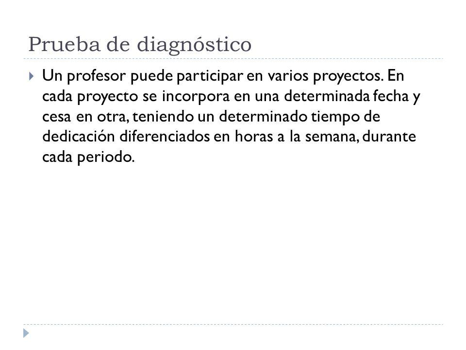 Prueba de diagnóstico
