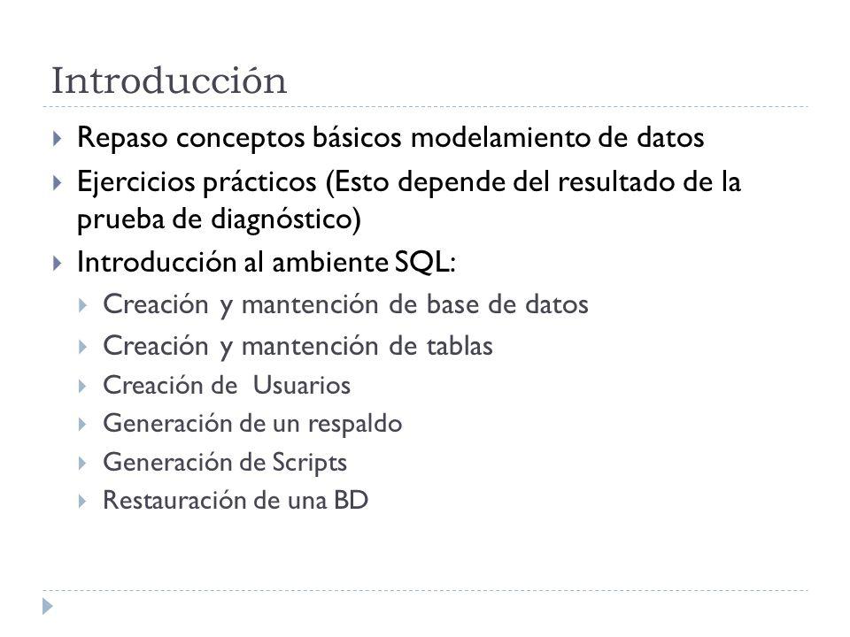 Introducción Repaso conceptos básicos modelamiento de datos