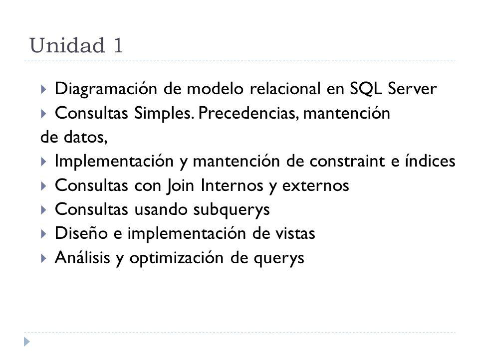 Unidad 1 Diagramación de modelo relacional en SQL Server