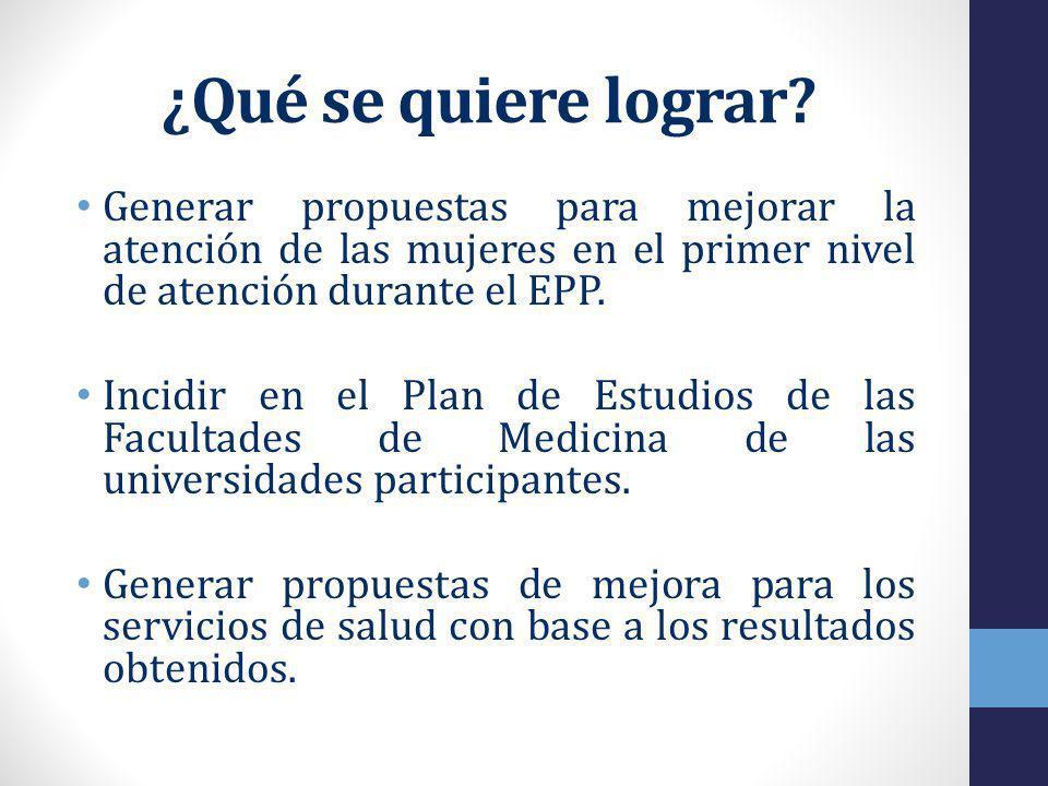¿Qué se quiere lograr Generar propuestas para mejorar la atención de las mujeres en el primer nivel de atención durante el EPP.