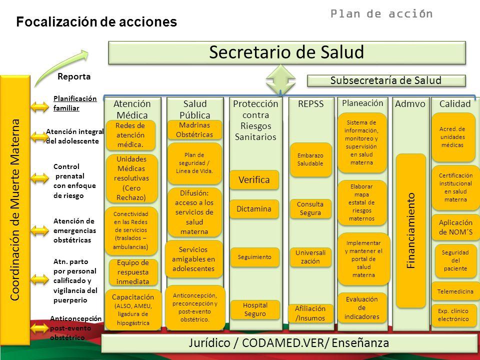 Secretario de Salud Focalización de acciones