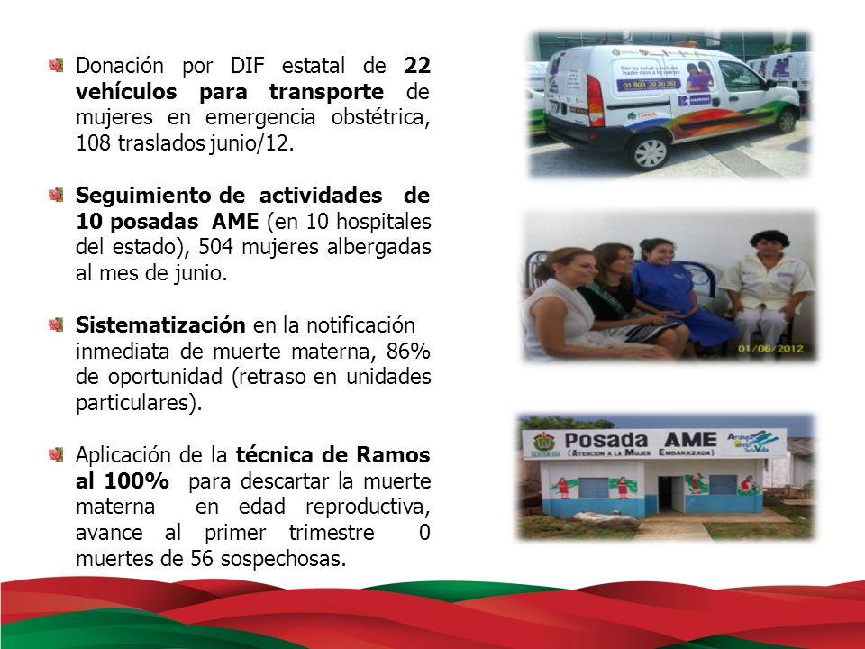 Donación por DIF estatal de 22 vehículos para transporte de mujeres en emergencia obstétrica, 108 traslados junio/12.