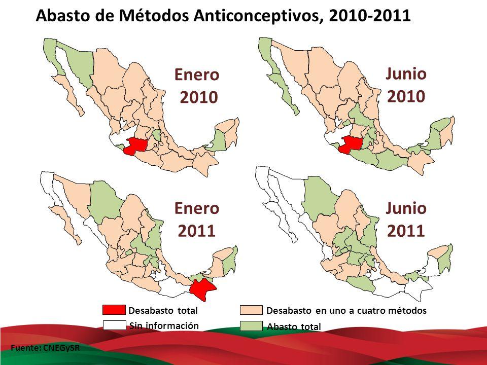 Abasto de Métodos Anticonceptivos, 2010-2011