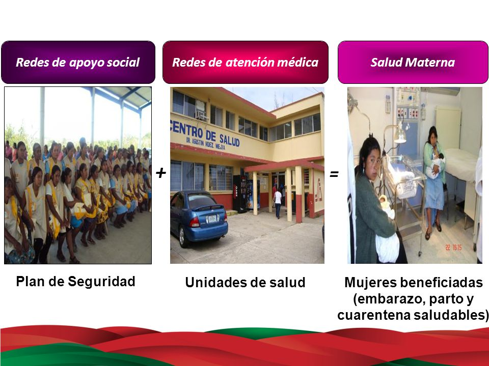 + = Redes de apoyo social Redes de atención médica Salud Materna
