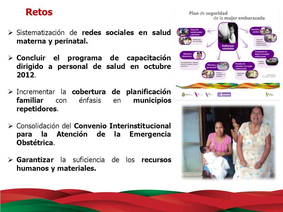 Retos Sistematización de redes sociales en salud materna y perinatal.