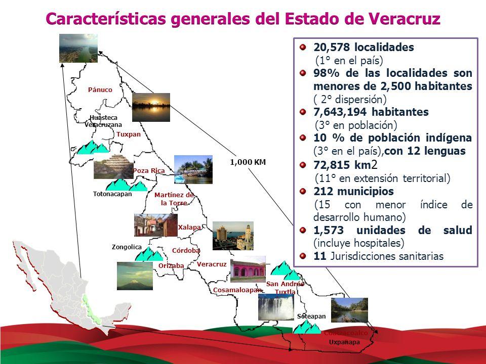 Características generales del Estado de Veracruz