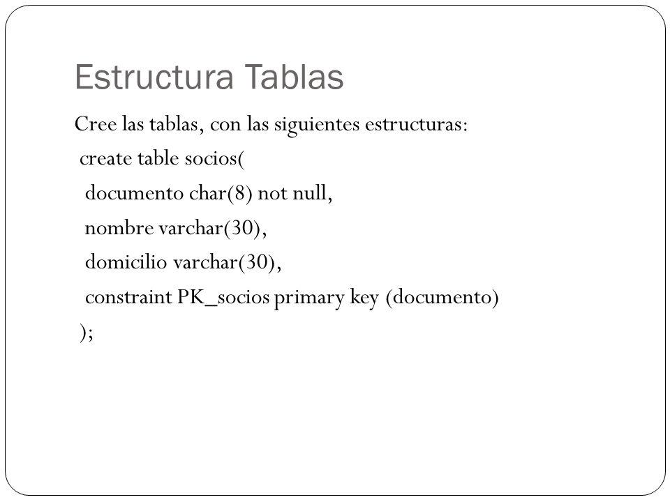 Estructura Tablas Cree las tablas, con las siguientes estructuras: