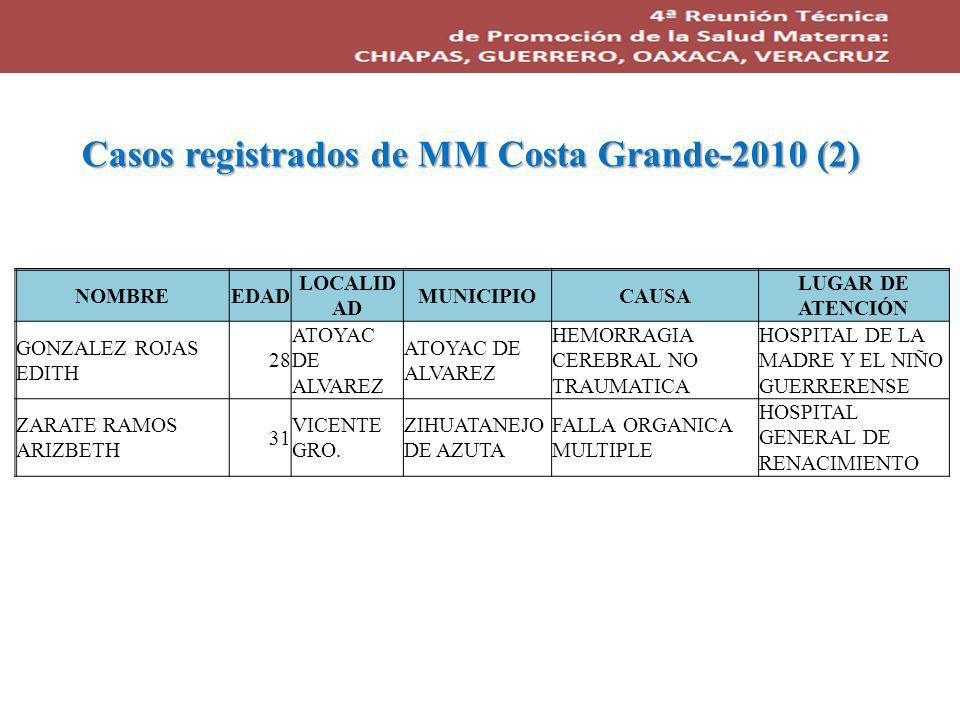Casos registrados de MM Costa Grande-2010 (2)