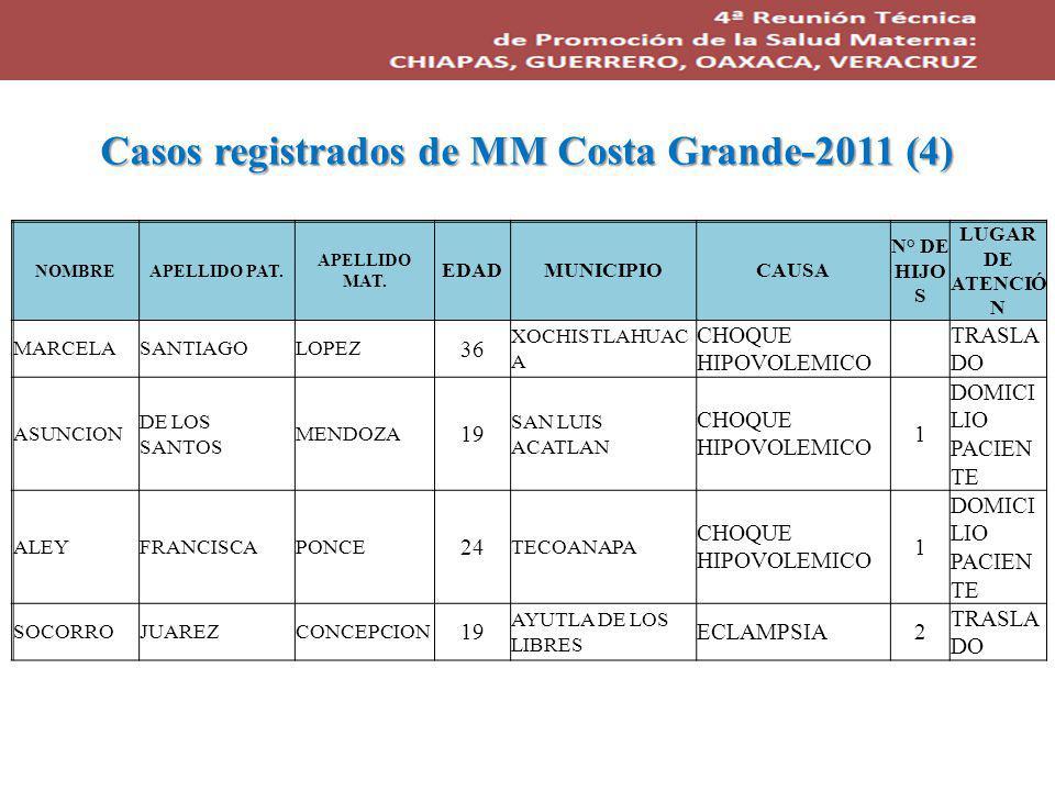 Casos registrados de MM Costa Grande-2011 (4)