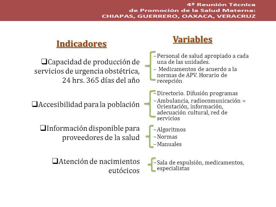 Indicadores Variables
