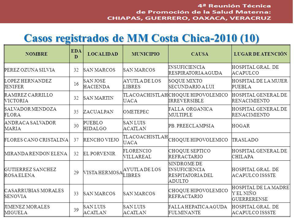 Casos registrados de MM Costa Chica-2010 (10)