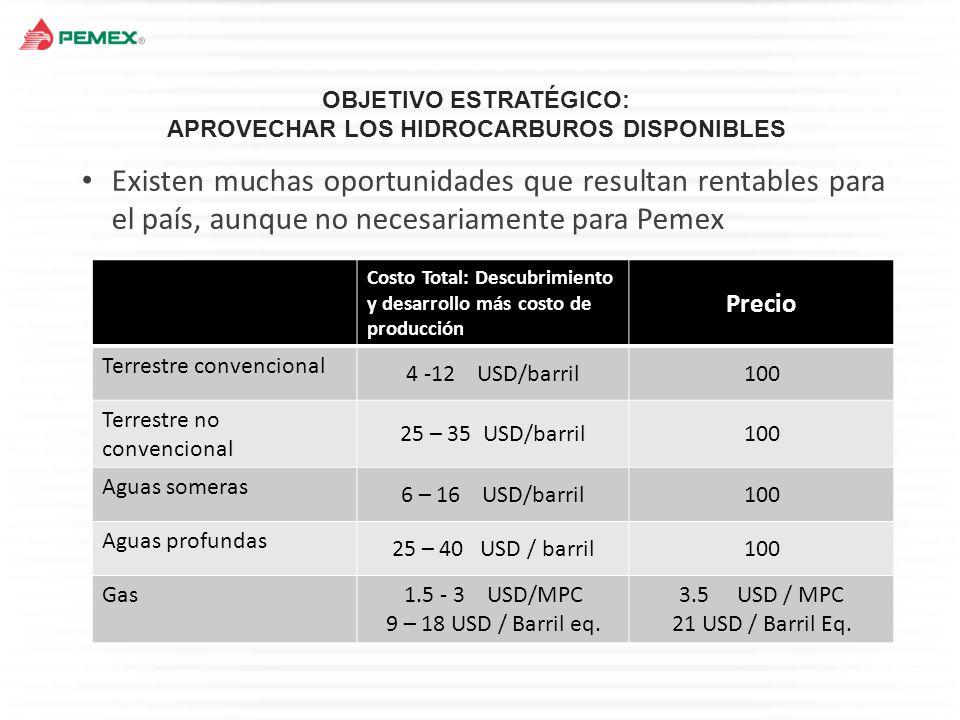 OBJETIVO ESTRATÉGICO: APROVECHAR LOS HIDROCARBUROS DISPONIBLES