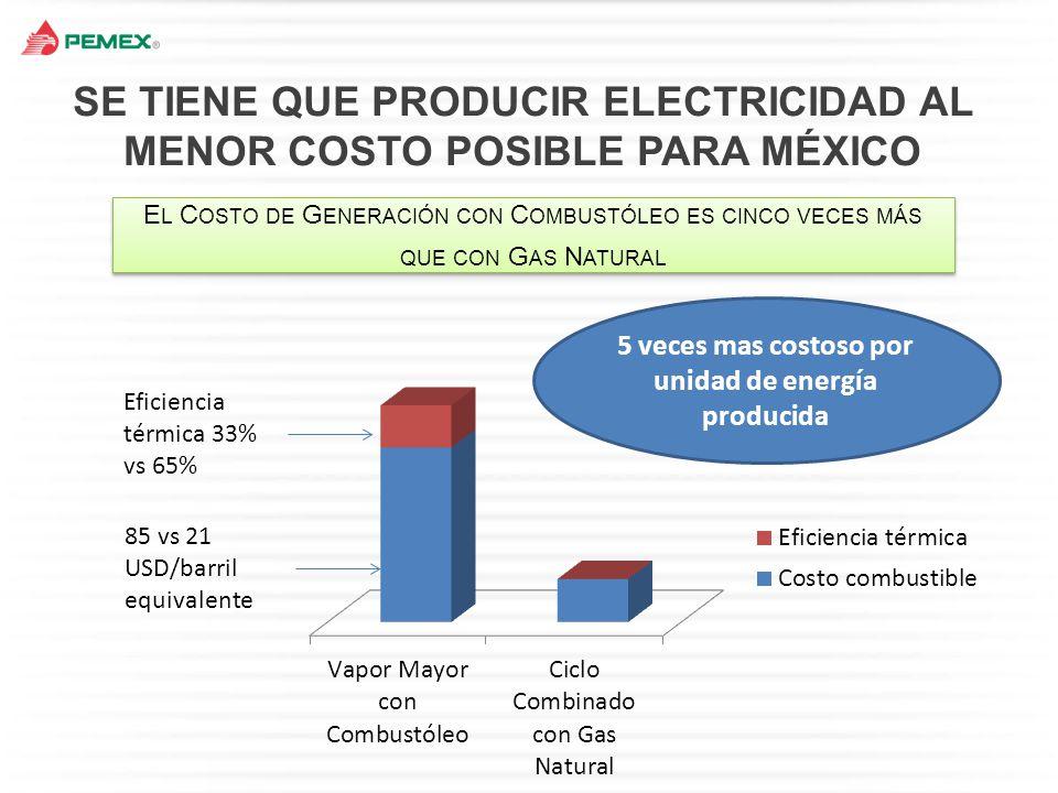 SE TIENE QUE PRODUCIR ELECTRICIDAD AL MENOR COSTO POSIBLE PARA MÉXICO