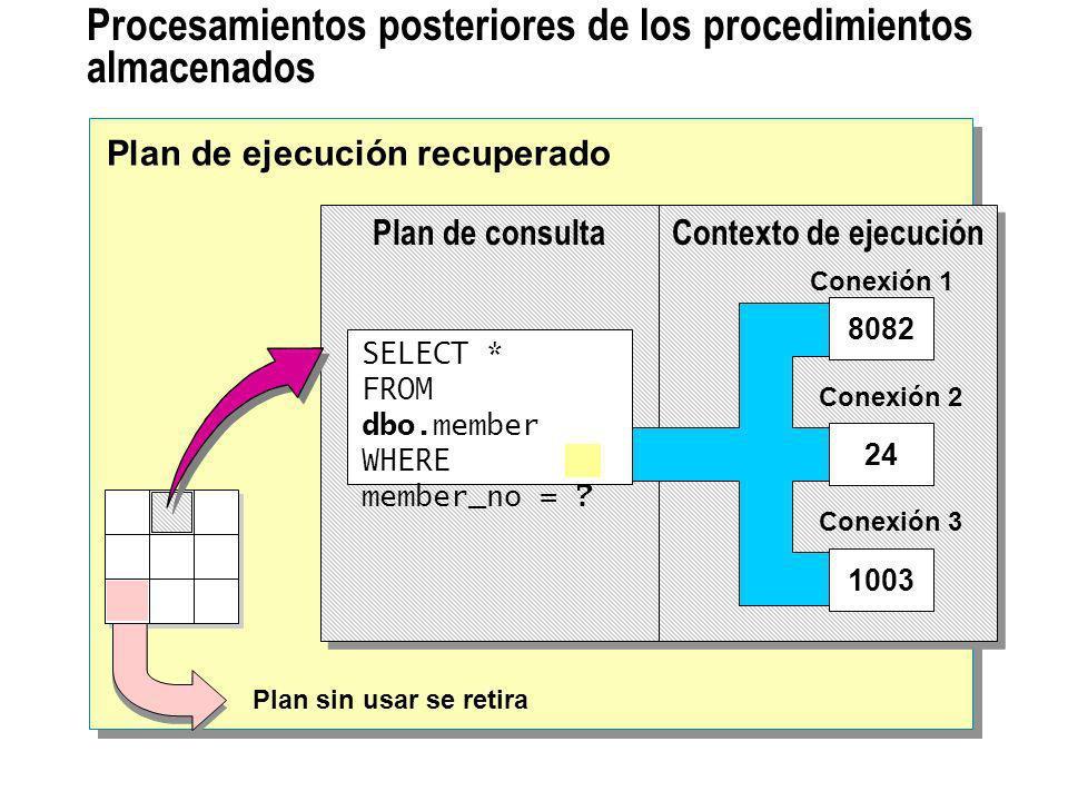 Procesamientos posteriores de los procedimientos almacenados