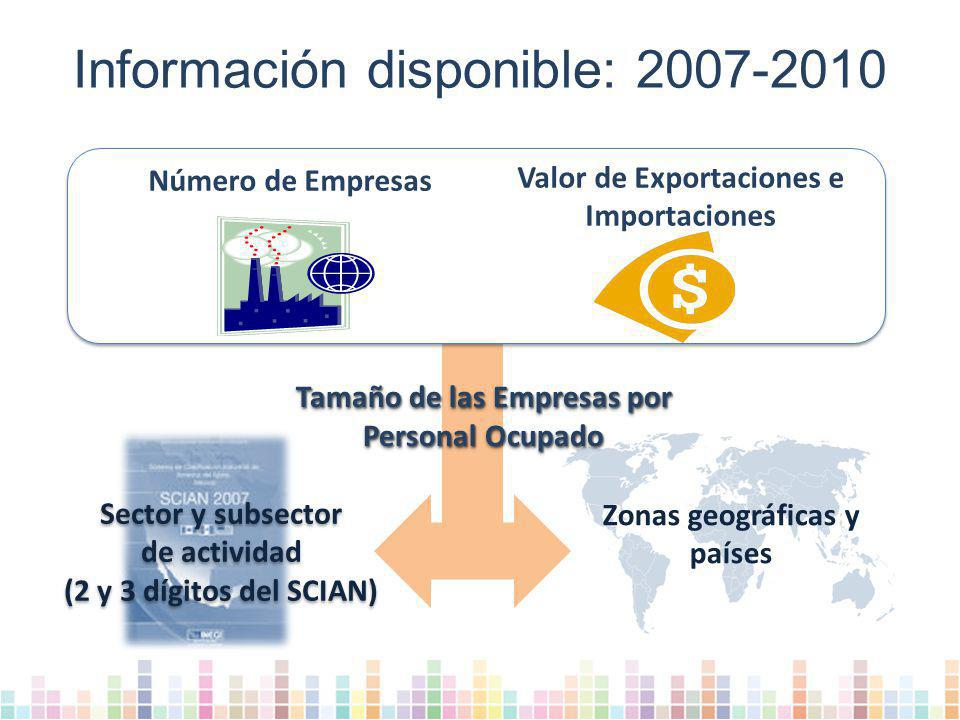 Información disponible: 2007-2010
