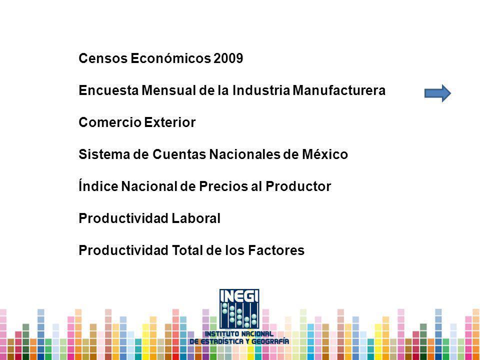 Encuesta Mensual de la Industria Manufacturera Comercio Exterior