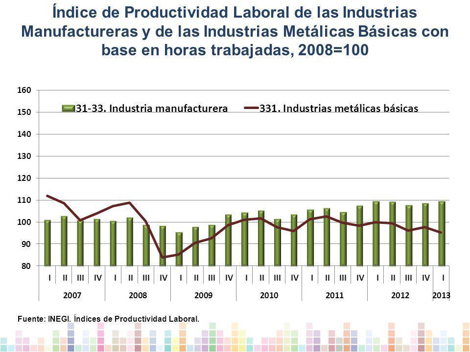 Índice de Productividad Laboral de las Industrias Manufactureras y de las Industrias Metálicas Básicas con base en horas trabajadas, 2008=100