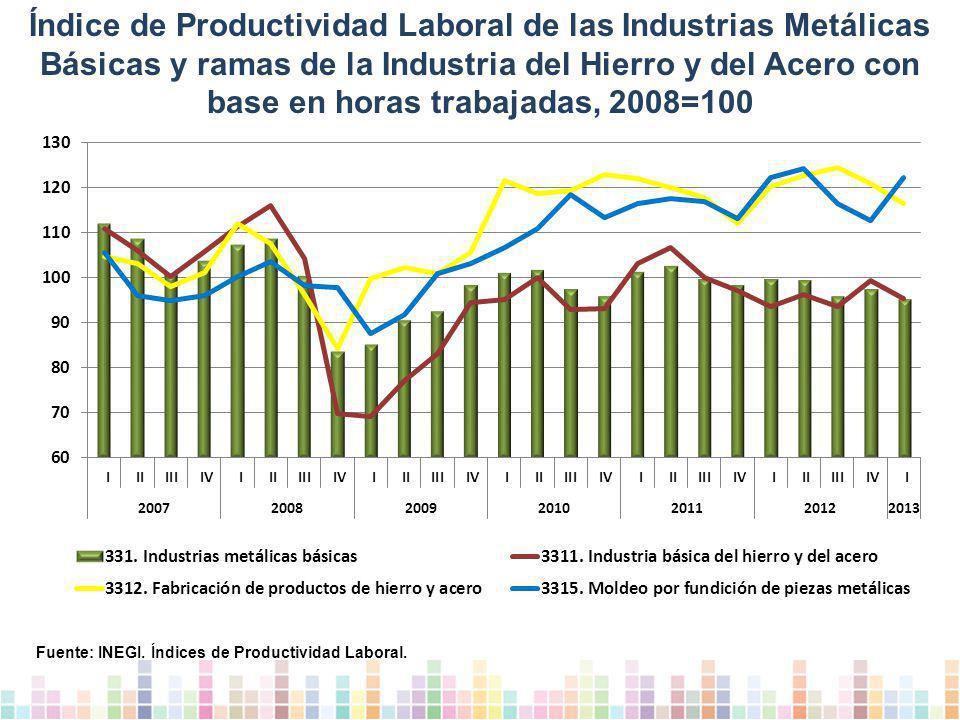 Índice de Productividad Laboral de las Industrias Metálicas Básicas y ramas de la Industria del Hierro y del Acero con base en horas trabajadas, 2008=100