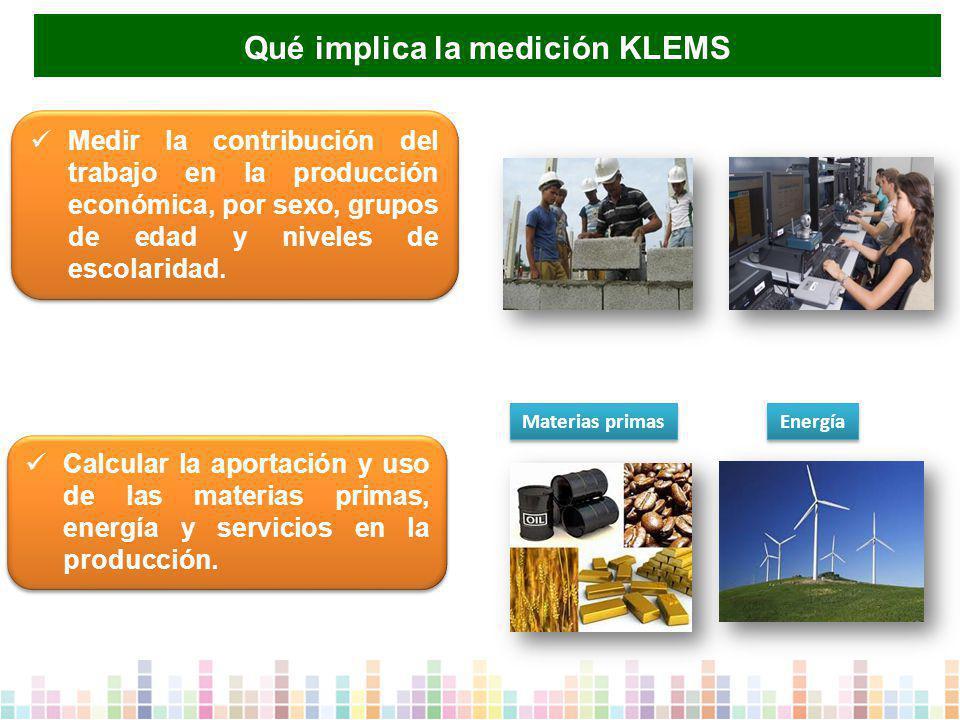 Qué implica la medición KLEMS